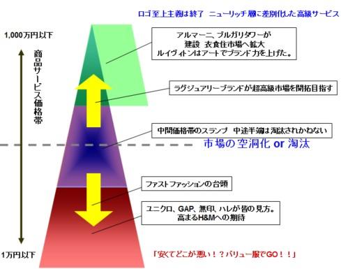 第1段階20101003.jpg