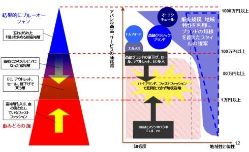 第2段階201010041.jpg